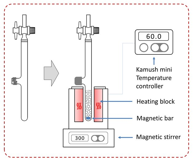 heating clamp